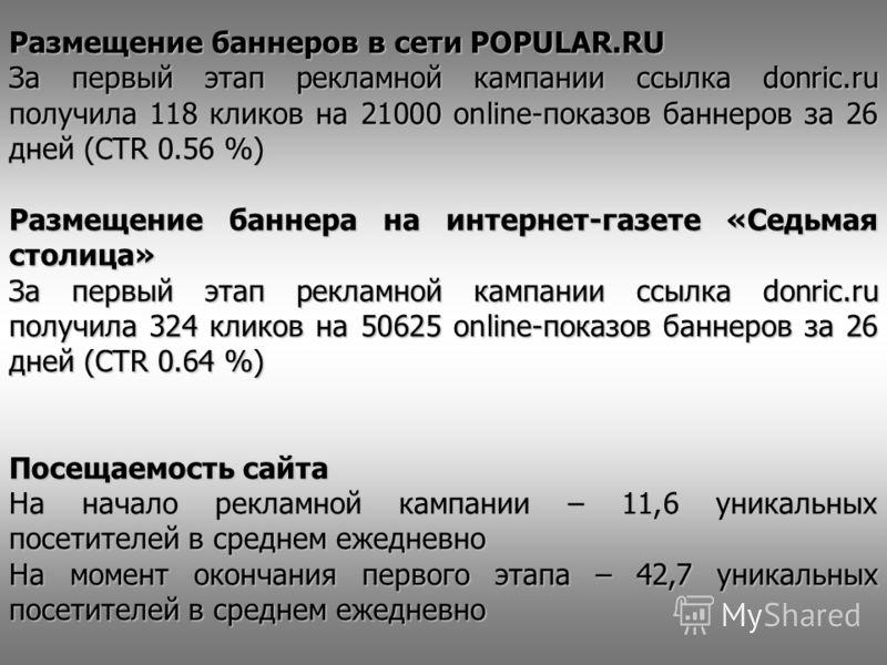 Размещение баннеров в сети POPULAR.RU За первый этап рекламной кампании ссылка donric.ru получила 118 кликов на 21000 online-показов баннеров за 26 дней (CTR 0.56 %) Размещение баннера на интернет-газете «Седьмая столица» За первый этап рекламной кам