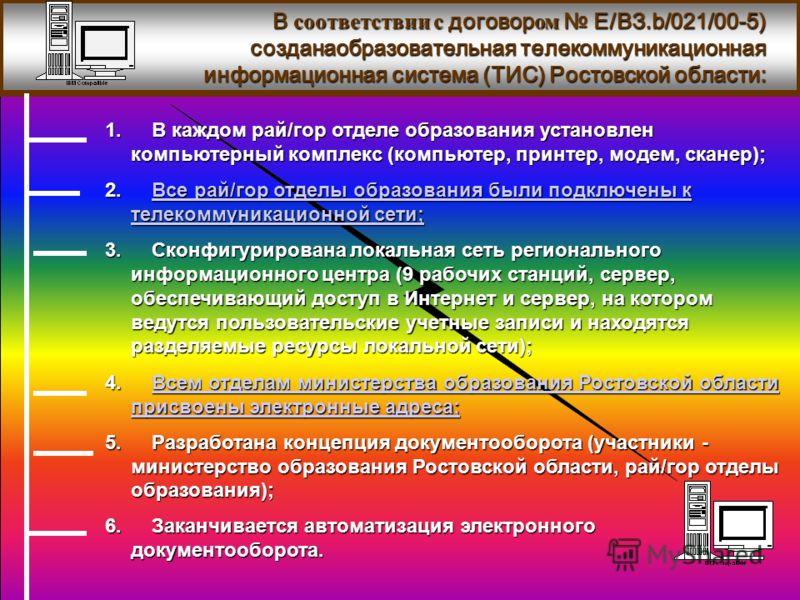 В соответствии с договор ом Е/ВЗ.b/021/00-5) созданаобразовательная телекоммуникационная информационная система (ТИС) Ростовской области: 1. В каждом рай/гор отделе образования установлен компьютерный комплекс (компьютер, принтер, модем, сканер); 2.