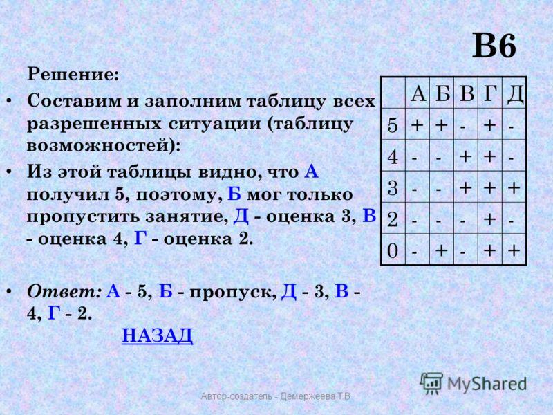 Решение: Составим и заполним таблицу всех разрешенных ситуации (таблицу возможностей): Из этой таблицы видно, что А получил 5, поэтому, Б мог только пропустить занятие, Д - оценка 3, В - оценка 4, Г - оценка 2. Ответ: А - 5, Б - пропуск, Д - 3, В - 4