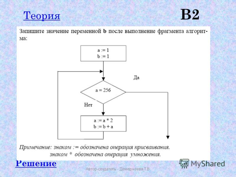 В2 Решение Автор-создатель - Демержеева Т.В. Теория