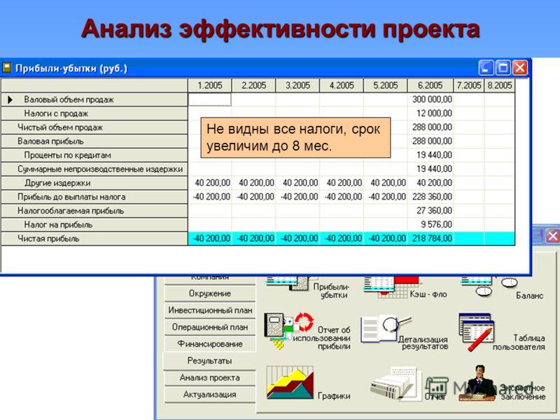 Анализ эффективности проекта Не видны все налоги, срок увеличим до 8 мес.