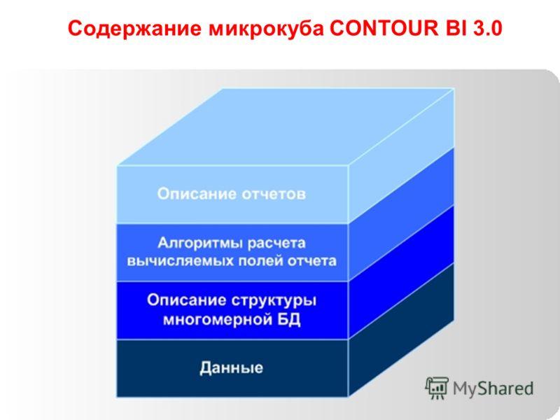 83 Содержание микрокуба CONTOUR BI 3.0