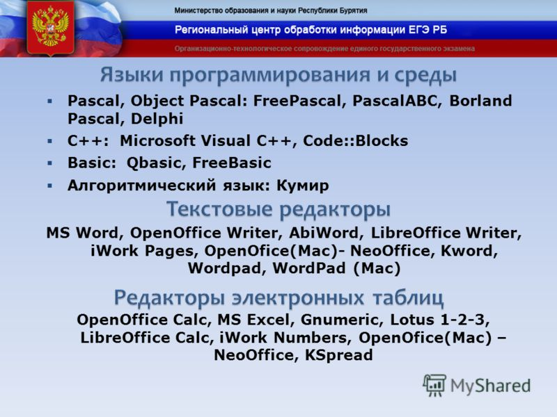 Pascal, Object Pascal: FreePascal, PascalABC, Borland Pascal, Delphi C++: Microsoft Visual C++, Code::Blocks Basic: Qbasic, FreeBasic Алгоритмический язык: Кумир MS Word, OpenOffice Writer, AbiWord, LibreOffice Writer, iWork Pages, OpenOfice(Mac)- Ne