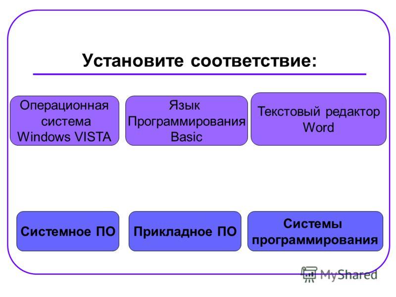 Установите соответствие: Системное ПО Системы программирования Прикладное ПО Операционная система Windows VISTA Текстовый редактор Word Язык Программирования Basic