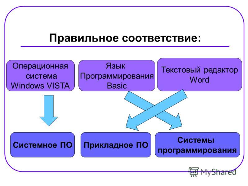 Правильное соответствие: Системное ПО Системы программирования Прикладное ПО Операционная система Windows VISTA Текстовый редактор Word Язык Программирования Basic