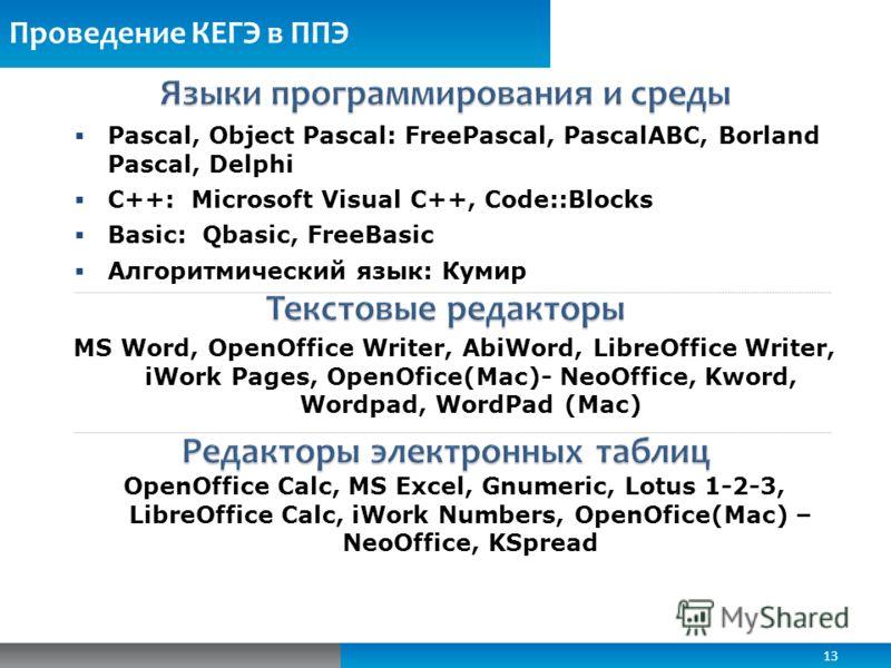 Обеспечение ИБ при работе с электронными КИМ Проведение КЕГЭ в ППЭ 13 Pascal, Object Pascal: FreePascal, PascalABC, Borland Pascal, Delphi C++: Microsoft Visual C++, Code::Blocks Basic: Qbasic, FreeBasic Алгоритмический язык: Кумир MS Word, OpenOffic