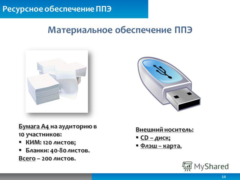 Обеспечение ИБ при работе с электронными КИМ Ресурсное обеспечение ППЭ 14