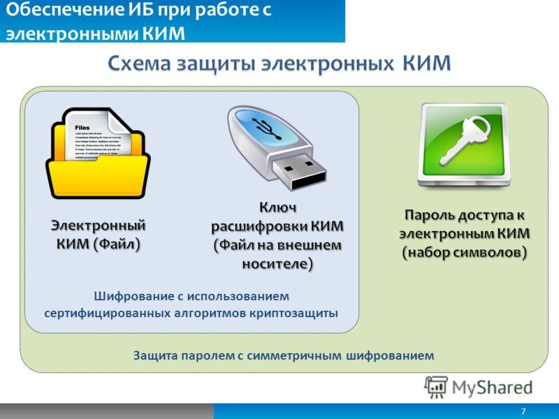 Защита паролем с симметричным шифрованием Обеспечение ИБ при работе с электронными КИМ 7 Шифрование с использованием сертифицированных алгоритмов криптозащиты