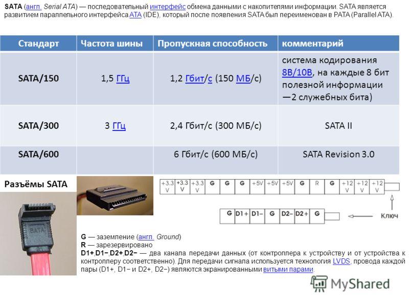 SATA (англ. Serial ATA) последовательный интерфейс обмена данными с накопителями информации. SATA является развитием параллельного интерфейса ATA (IDE), который после появления SATA был переименован в PATA (Parallel ATA).англ.интерфейсATA СтандартЧас