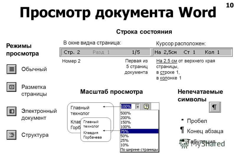 10 Просмотр документа Word Строка состояния Первая из 5 страниц документа В окне видна страница: Номер 2 Курсор расположен: На 2,5 см от верхнего края страницы, в строке 1, в колонке 1 Непечатаемые символы Пробел Конец абзаца Табуляция Масштаб просмо