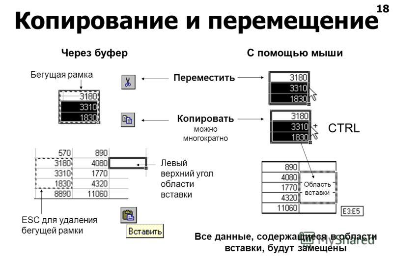 18 Копирование и перемещение Через буферС помощью мыши + Переместить Копировать можно многократно CTRL ESC для удаления бегущей рамки Бегущая рамка Область вставки Левый верхний угол области вставки Все данные, содержащиеся в области вставки, будут з