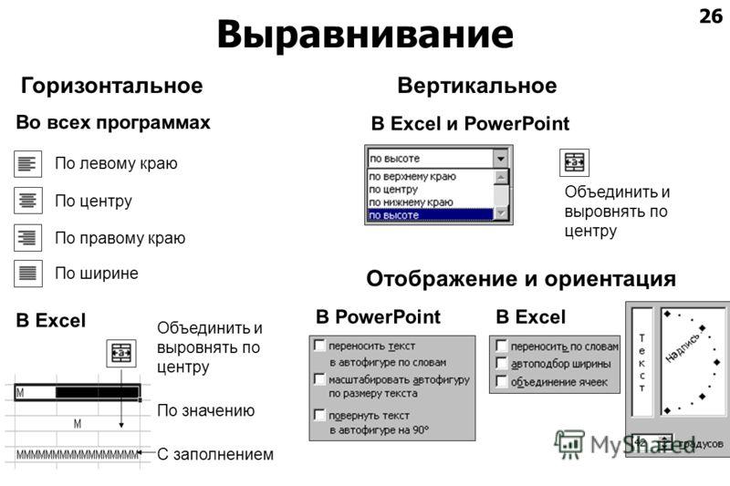 26 Выравнивание По левому краю По центру По правому краю По ширине Во всех программах В Excel Объединить и выровнять по центру По значению С заполнением ГоризонтальноеВертикальное В Excel Отображение и ориентация В PowerPoint В Excel и PowerPoint Объ