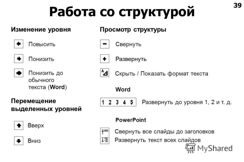 39 Работа со структурой Изменение уровня Понизить Повысить Понизить до обычного текста (Word) Перемещение выделенных уровней Вверх Вниз Просмотр структуры Свернуть Развернуть Развернуть до уровня 1, 2 и т. д. Развернуть Свернуть все слайды до заголов