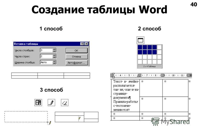 40 Создание таблицы Word 1 способ2 способ 3 способ