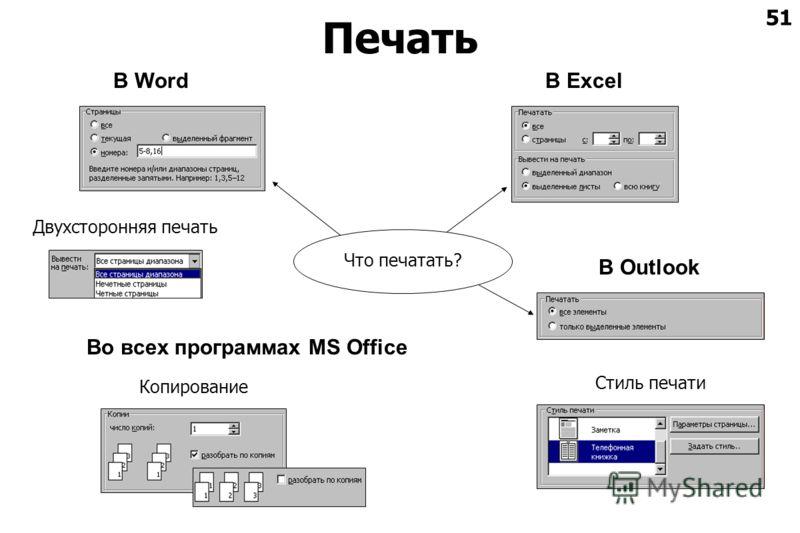 51 Двухсторонняя печать Печать В Excel В Outlook В Word Что печатать? Стиль печати Копирование Во всех программах MS Office