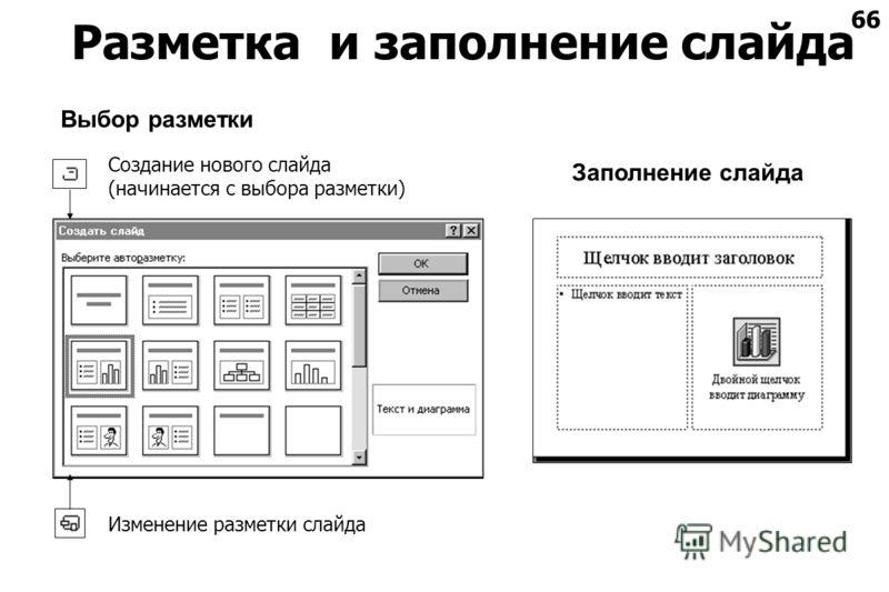 66 Разметка и заполнение слайда Выбор разметки Создание нового слайда (начинается с выбора разметки) Изменение разметки слайда Заполнение слайда