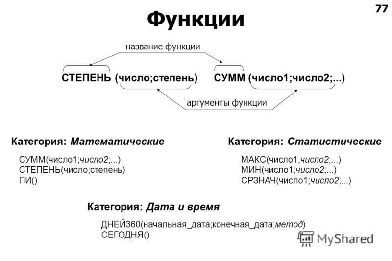 77 Функции СУММ (число1;число2;...)СТЕПЕНЬ (число;степень) название функции аргументы функции СУММ(число1;число2;...) СТЕПЕНЬ(число;степень) ПИ() МАКС(число1;число2;...) МИН(число1;число2;...) СРЗНАЧ(число1;число2;...) ДНЕЙ360(начальная_дата;конечная