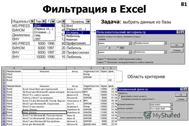 81 Фильтрация в Excel Задача: выбрать данные из базы Область критериев