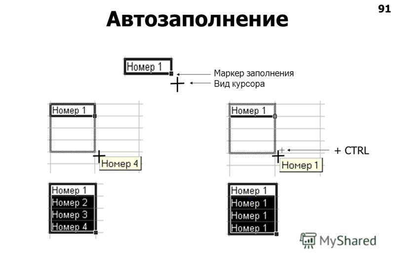 91 Маркер заполнения Вид курсора Автозаполнение + CTRL