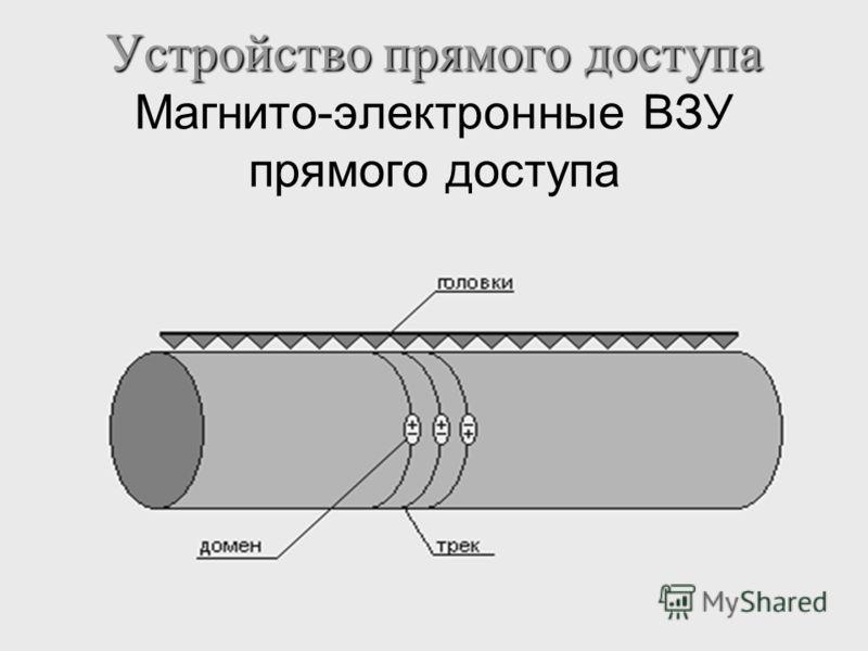 Устройство прямого доступа Устройство прямого доступа Магнито-электронные ВЗУ прямого доступа
