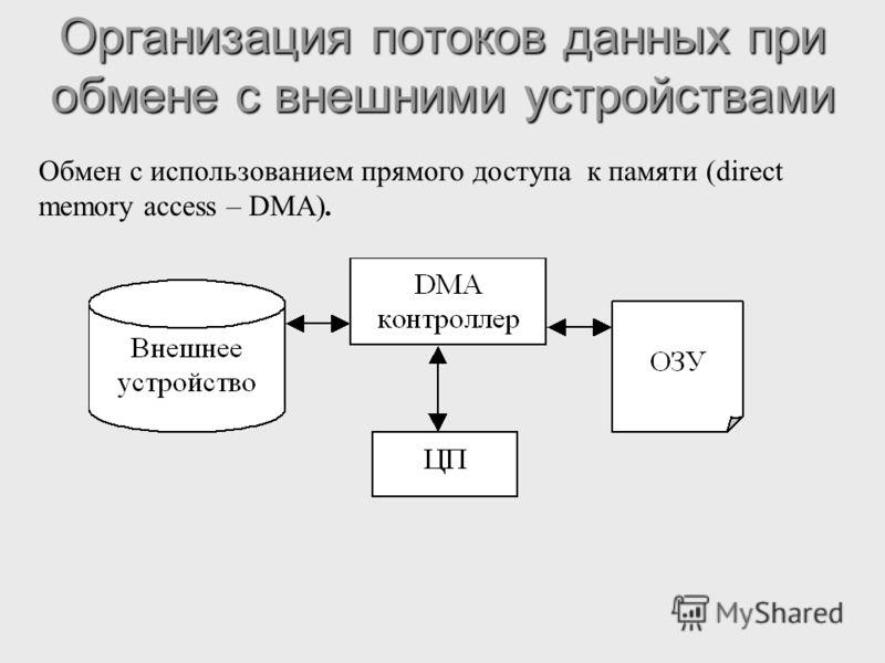 Организация потоков данных при обмене с внешними устройствами Обмен с использованием прямого доступа к памяти (direct memory access – DMA).