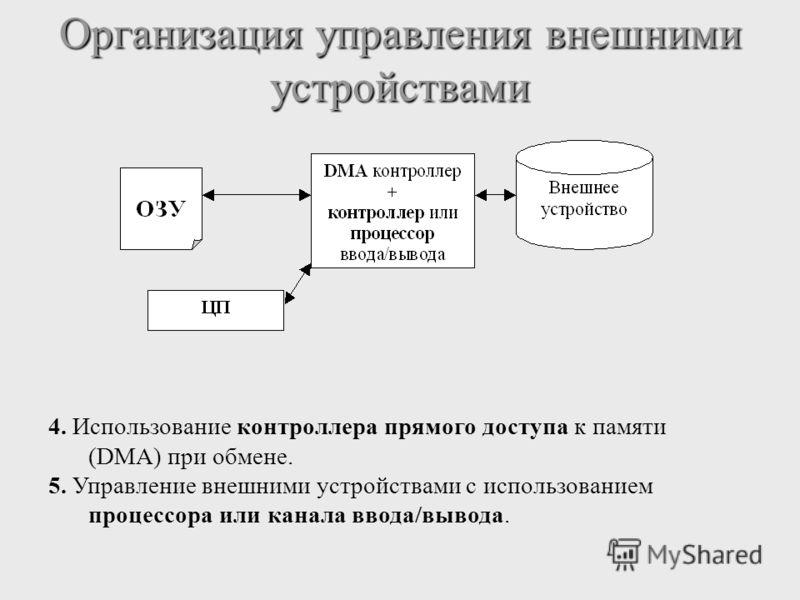 4. Использование контроллера прямого доступа к памяти (DMA) при обмене. 5. Управление внешними устройствами с использованием процессора или канала ввода/вывода.