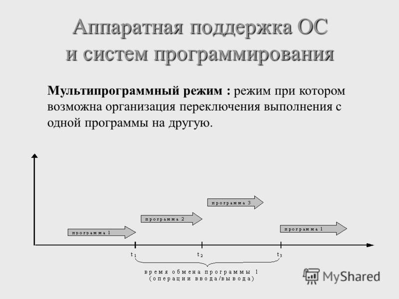 Аппаратная поддержка ОС и систем программирования Мультипрограммный режим : режим при котором возможна организация переключения выполнения с одной программы на другую.