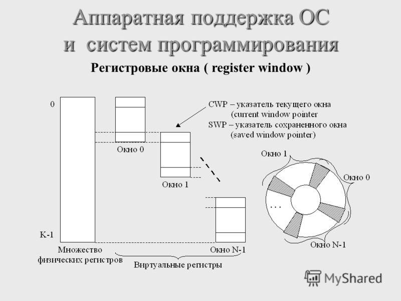 Аппаратная поддержка ОС и систем программирования Регистровые окна ( register window )