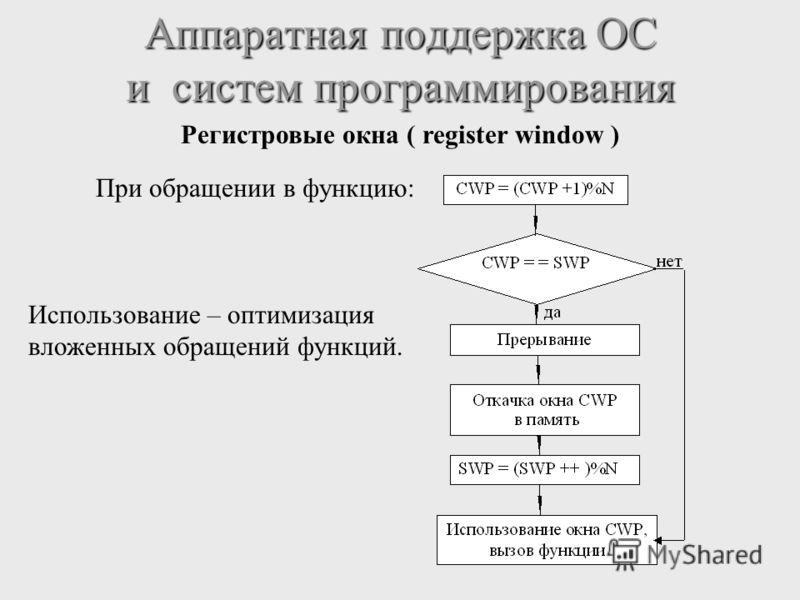 Аппаратная поддержка ОС и систем программирования Регистровые окна ( register window ) Использование – оптимизация вложенных обращений функций. При обращении в функцию: