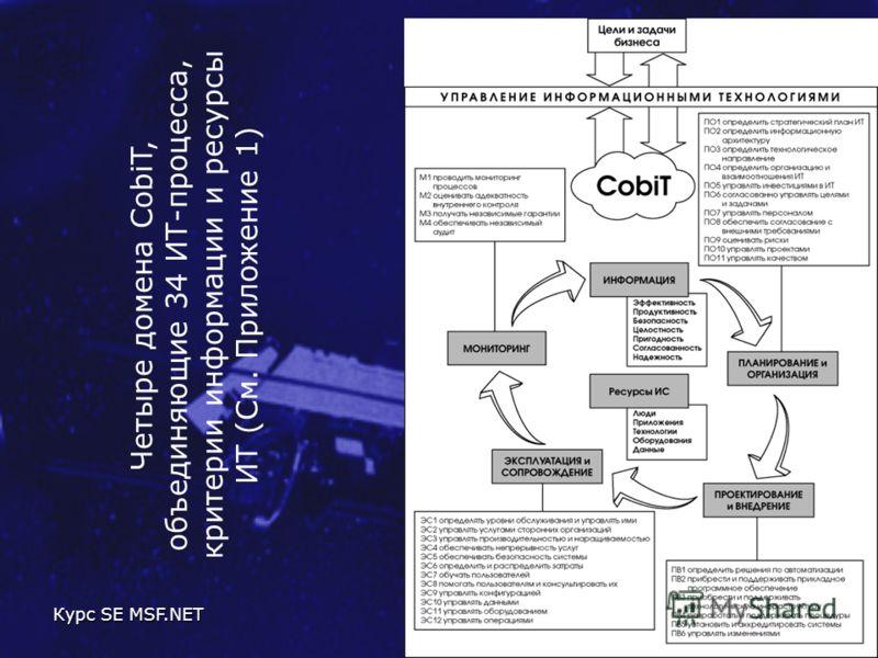 Курс SE MSF.NET CobiT 18 Четыре домена CobiT, объединяющие 34 ИТ-процесса, критерии информации и ресурсы ИТ (См. Приложение 1)