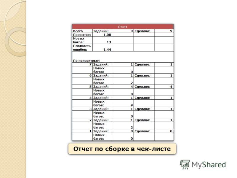 Отчет по сборке в чек-листе