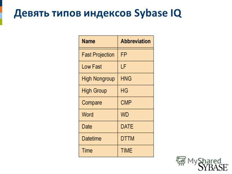 Девять типов индексов Sybase IQ