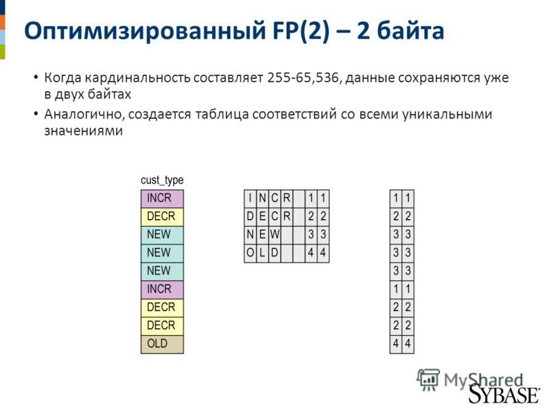 Оптимизированный FP(2) – 2 байта Когда кардинальность составляет 255-65,536, данные сохраняются уже в двух байтах Аналогично, создается таблица соответствий со всеми уникальными значениями