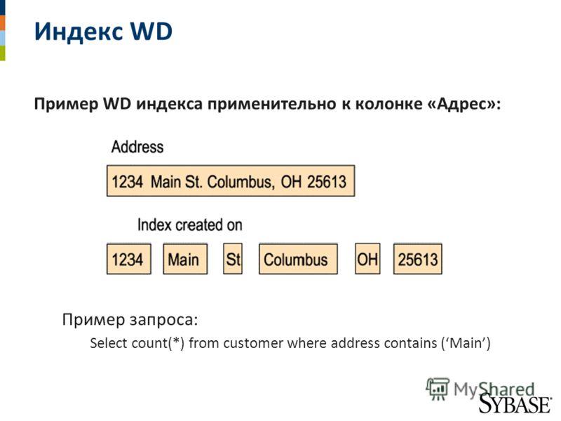 Индекс WD Пример WD индекса применительно к колонке «Адрес»: Пример запроса: Select count(*) from customer where address contains (Main)