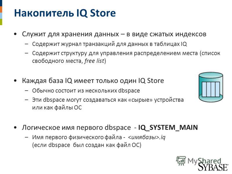 Накопитель IQ Store Служит для хранения данных – в виде сжатых индексов –Содержит журнал транзакций для данных в таблицах IQ –Содержит структуру для управления распределением места (список свободного места, free list) Каждая база IQ имеет только один