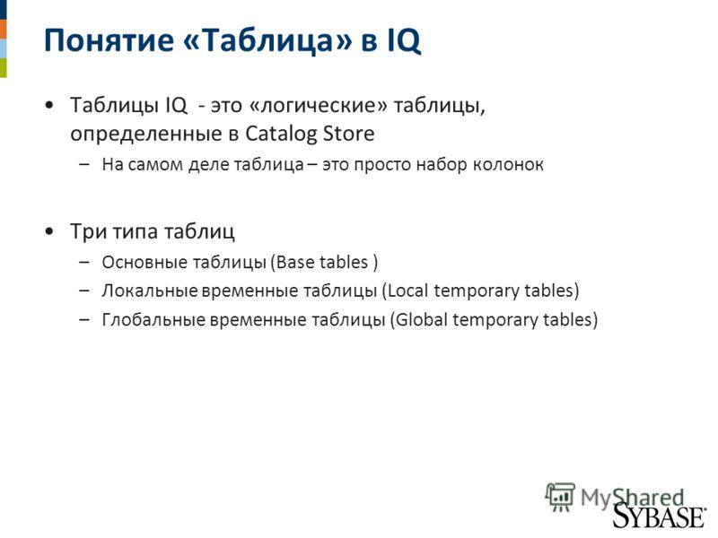 Понятие «Таблица» в IQ Таблицы IQ - это «логические» таблицы, определенные в Сatalog Store –На самом деле таблица – это просто набор колонок Три типа таблиц –Основные таблицы (Base tables ) –Локальные временные таблицы (Local temporary tables) –Глоба