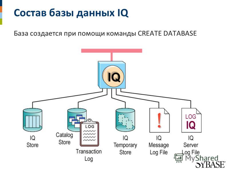 Состав базы данных IQ База создается при помощи команды CREATE DATABASE