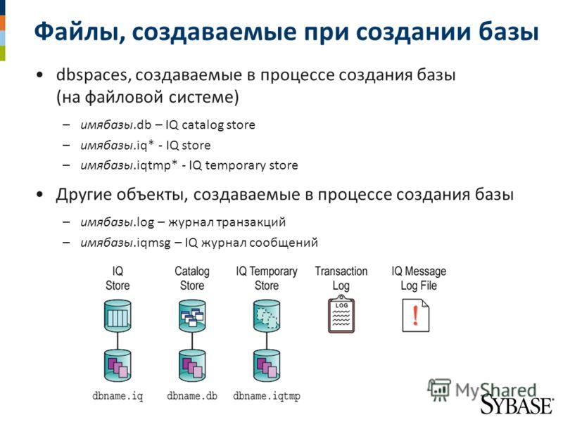 Файлы, создаваемые при создании базы dbspaces, создаваемые в процессе создания базы (на файловой системе) –имябазы.db – IQ catalog store –имябазы.iq* - IQ store –имябазы.iqtmp* - IQ temporary store Другие объекты, создаваемые в процессе создания базы