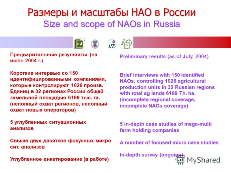 Размеры и масштабы НАО в России Size and scope of NAOs in Russia Предварительные результаты (на июль 2004 г.) Короткие интервью со 150 идентифицированными компаниями, которые контролируют 1026 произв. Единиц в 32 регионах России общей земельной площа