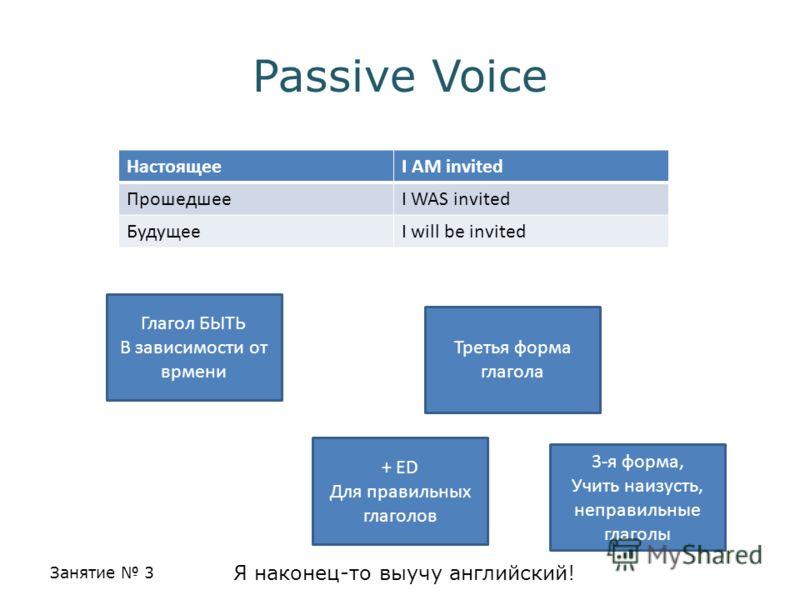 Занятие 3 Я наконец-то выучу английский! Passive Voice НастоящееI AM invited ПрошедшееI WAS invited БудущееI will be invited Глагол БЫТЬ В зависимости от врмени Третья форма глагола 3-я форма, Учить наизусть, неправильные глаголы + ED Для правильных