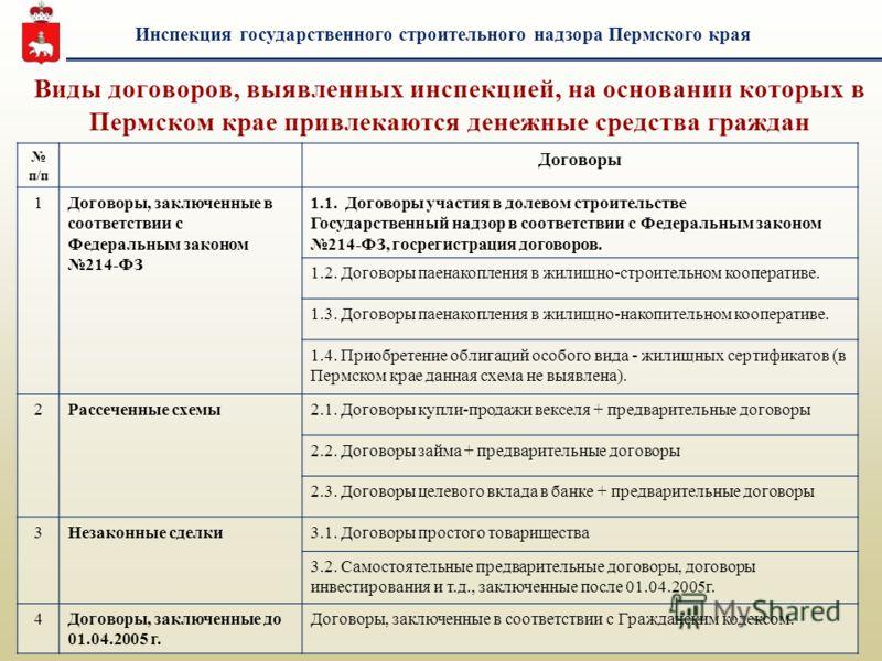 Виды договоров, выявленных инспекцией, на основании которых в Пермском крае привлекаются денежные средства граждан п/п Договоры 1Договоры, заключенные в соответствии с Федеральным законом 214-ФЗ 1.1. Договоры участия в долевом строительстве Государст