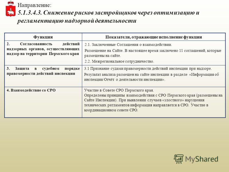 Направление: 5.1.3.4.3. Снижение рисков застройщиков через оптимизацию и регламентацию надзорной деятельности ФункцияПоказатели, отражающие исполнение функции 2. Согласованность действий надзорных органов, осуществляющих надзор на территории Пермског