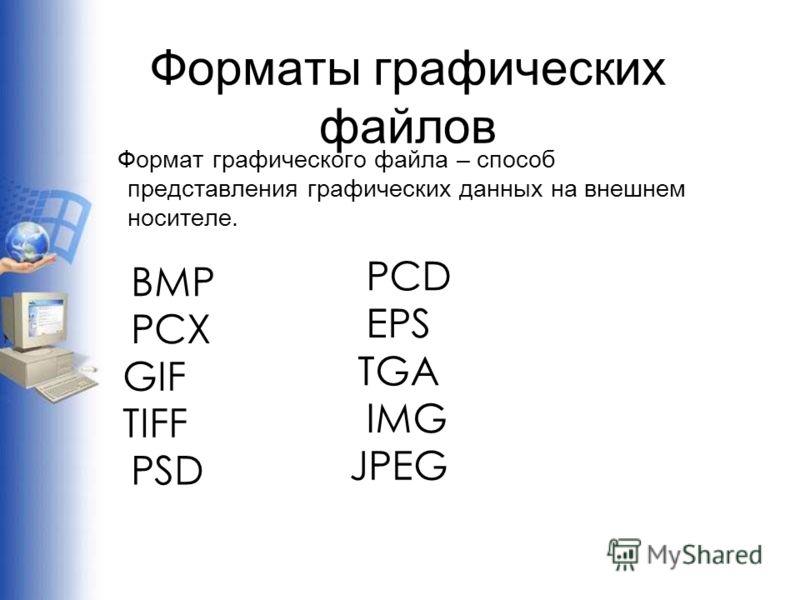 Форматы графических файлов Формат графического файла – способ представления графических данных на внешнем носителе. BMP PCX GIF TIFF JPEG PSD PCD EPS TGA IMG
