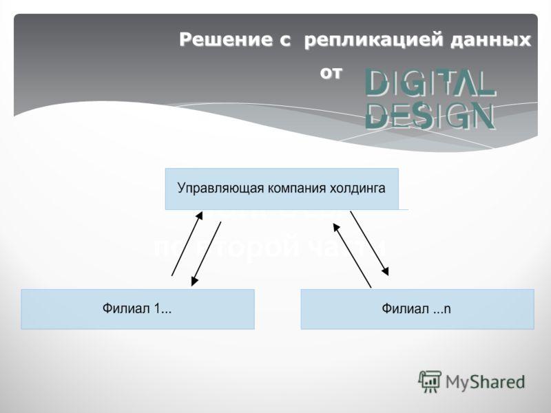 ВОПРОСЫ по второй части Решение с репликацией данных от