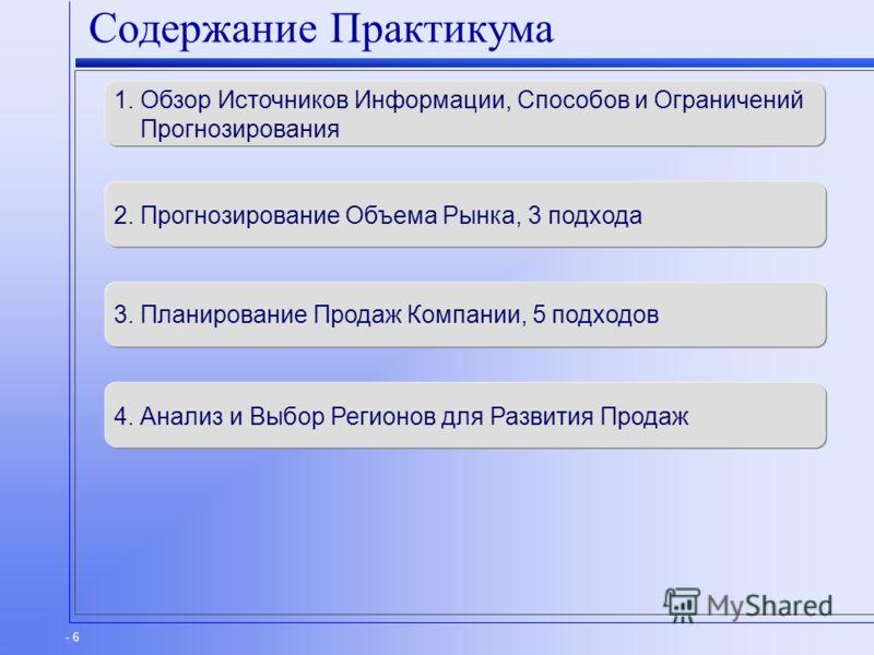 - 6 Содержание Практикума 1. Обзор Источников Информации, Способов и Ограничений Прогнозирования 2. Прогнозирование Объема Рынка, 3 подхода 3. Планирование Продаж Компании, 5 подходов 4. Анализ и Выбор Регионов для Развития Продаж