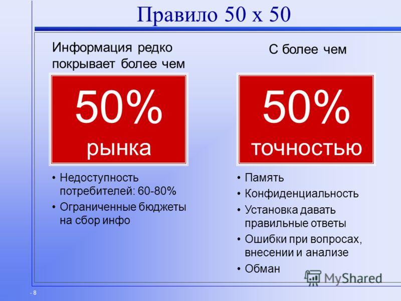 - 8 Правило 50 x 50 50% рынка 50% точностью Информация редко покрывает более чем С более чем Недоступность потребителей: 60-80% Ограниченные бюджеты на сбор инфо Память Конфиденциальность Установка давать правильные ответы Ошибки при вопросах, внесен