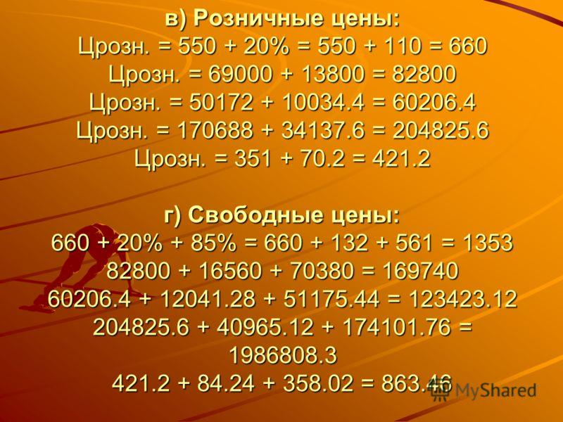 в) Розничные цены: Црозн. = 550 + 20% = 550 + 110 = 660 Црозн. = 69000 + 13800 = 82800 Црозн. = 50172 + 10034.4 = 60206.4 Црозн. = 170688 + 34137.6 = 204825.6 Црозн. = 351 + 70.2 = 421.2 г) Свободные цены: 660 + 20% + 85% = 660 + 132 + 561 = 1353 828
