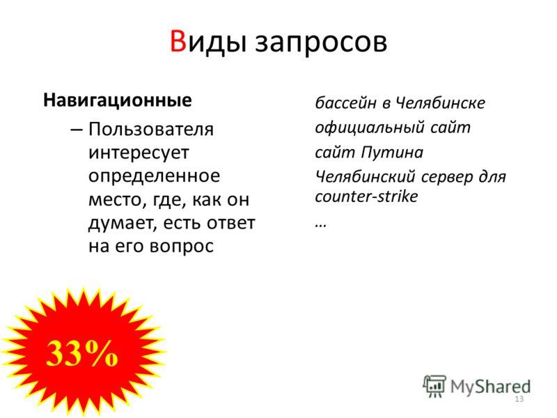 Навигационные – Пользователя интересует определенное место, где, как он думает, есть ответ на его вопрос бассейн в Челябинске официальный сайт сайт Путина Челябинский сервер для counter-strike … Виды запросов 33% 13