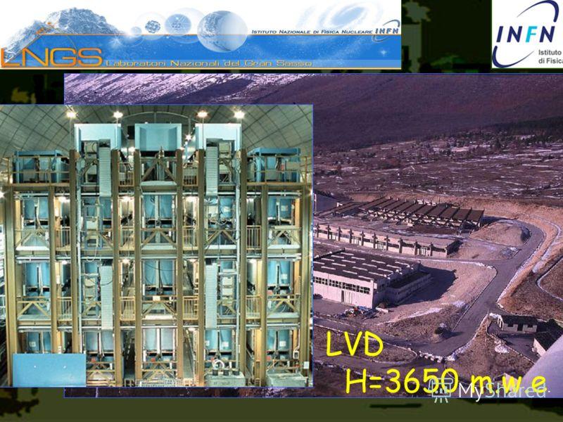 LVD H=3650 m.w.e.