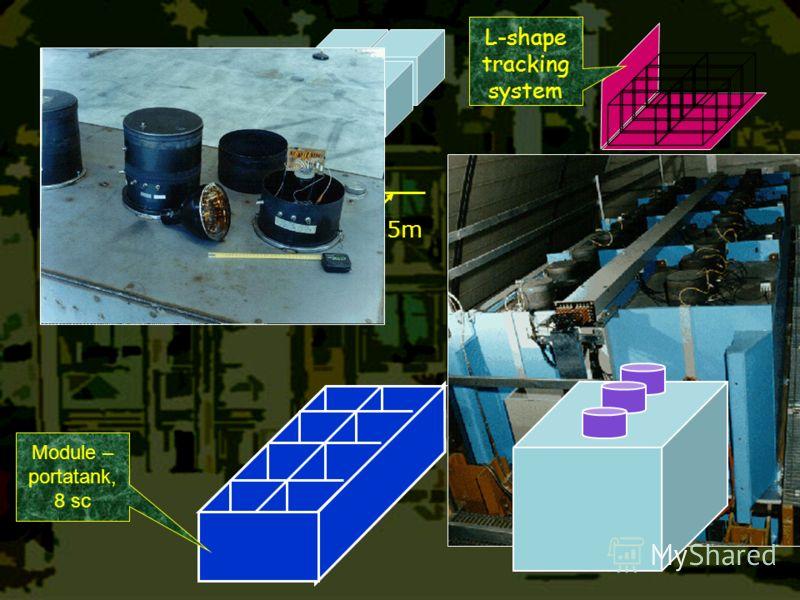1m 1,5m L-shape tracking system Module – portatank, 8 sc